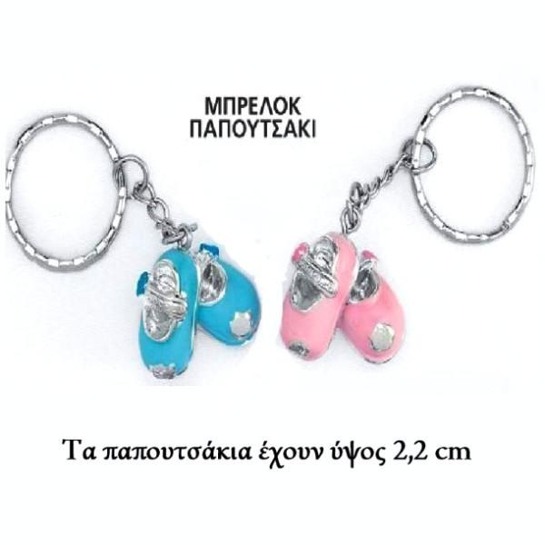 ΜΠΡΕΛΟΚ-ΜΑΓΝΗΤΑΚΙΑ